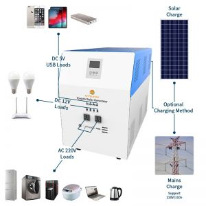 Solar home energy system