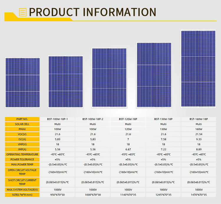 Polysilicon Solar Panel 9